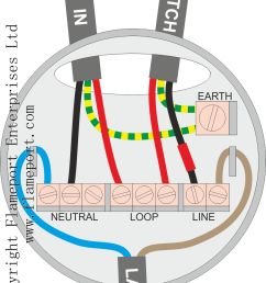 old wiring new light wiring diagram world odd wiring in ceiling rose diynotcom diy and home improvement [ 786 x 1087 Pixel ]