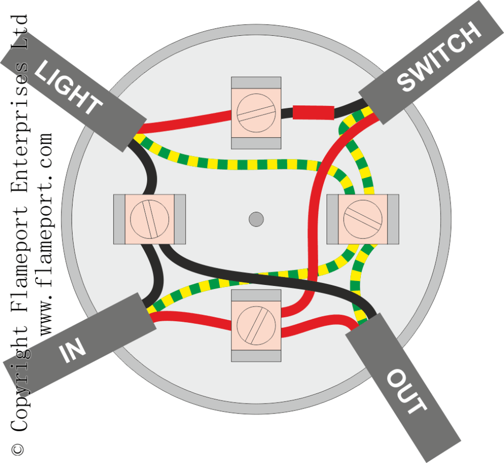 medium resolution of junction box wiring diagram for light fixture wiring diagrams konsult junction box wiring details