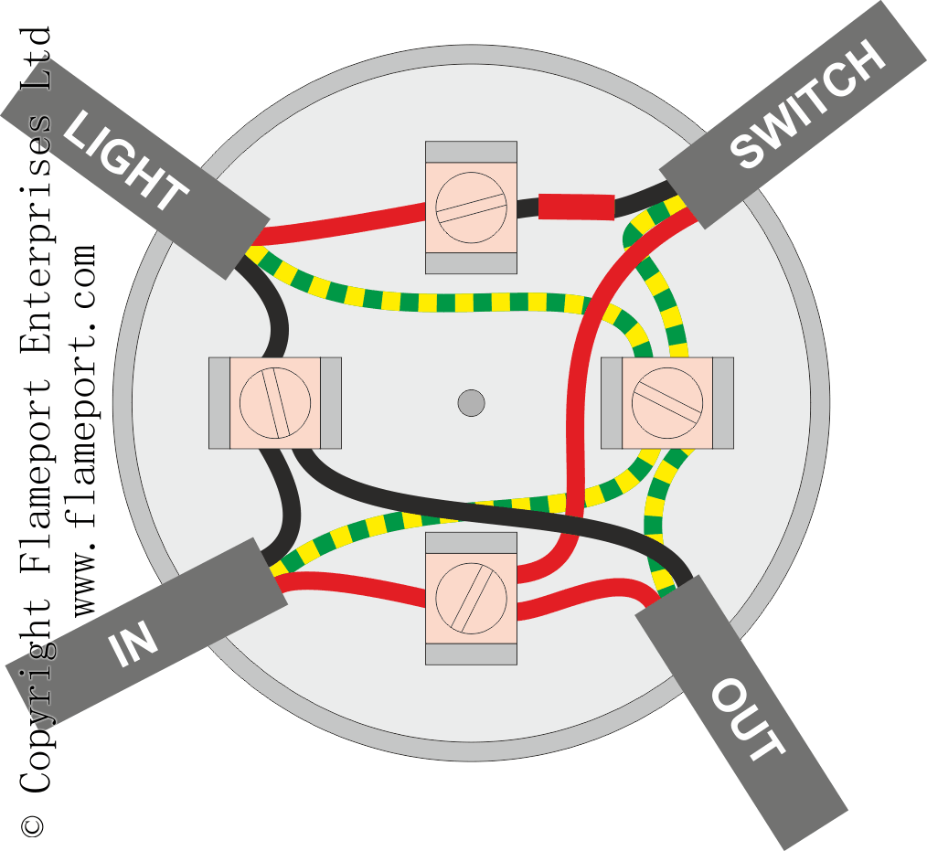 hight resolution of junction box wiring diagram for light fixture wiring diagrams konsult junction box wiring details