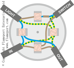 Diagrams Of Wired Ring In Socket Lighting Circuits Using Junction Boxes