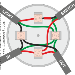 Single Light Switch Wiring Diagram How To Install A Car Stereo System Lighting Circuits Using Junction Boxes