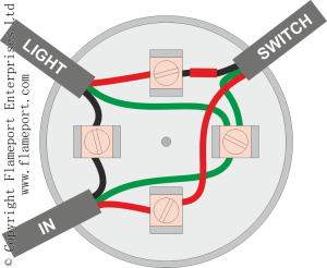Lighting Circuits using junction boxes