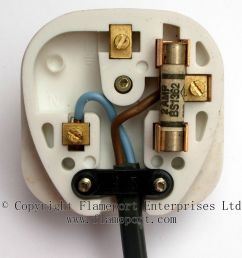 wiring a plug with two wires uk schema wiring diagram wiring a plug with two wires uk [ 898 x 1000 Pixel ]