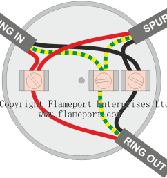 electrical junction box diagrams wiring diagram hub junction box parts diagram extending a ring circuit using [ 1051 x 880 Pixel ]