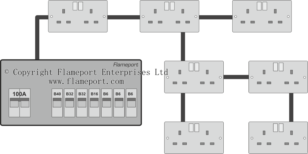 Electrical Installation Wiring Diagram Building On Electrical