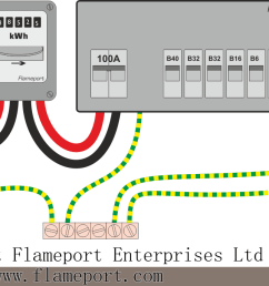 org in electric floraoflangkawi types box at for 7 diagram supply meter economy wiring electricity everyday cxddesign com [ 1372 x 687 Pixel ]