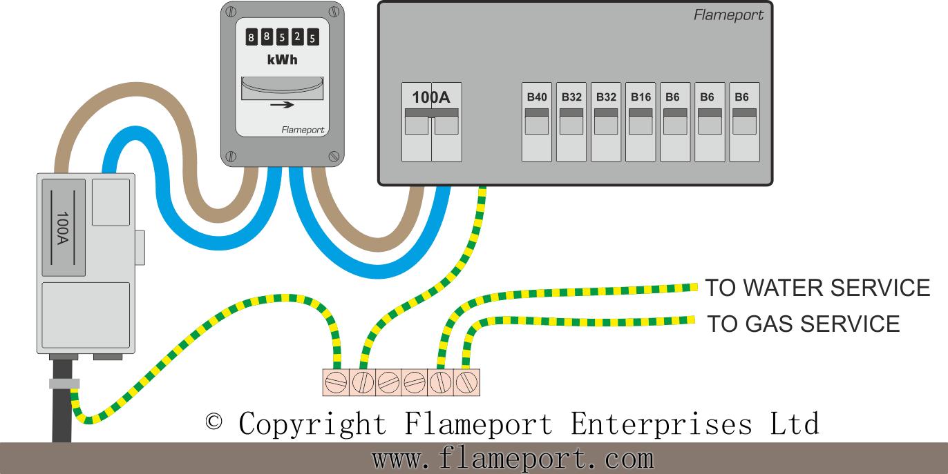 Caravan Consumer Unit Wiring Diagram Tns Supply