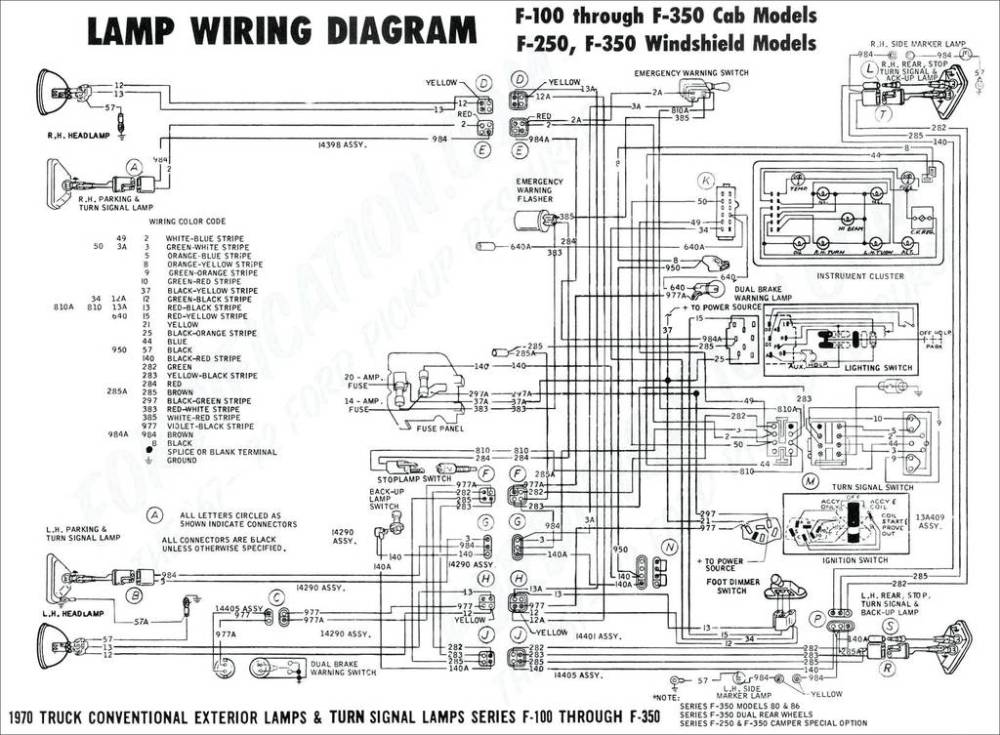 medium resolution of  unique piaa sports physical form models form ideas on smittybilt wiring diagram 2014 tundra piaa backup light