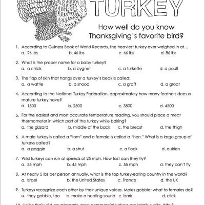 Let's Talk Turkey: Trivia Quiz for Thanksgiving