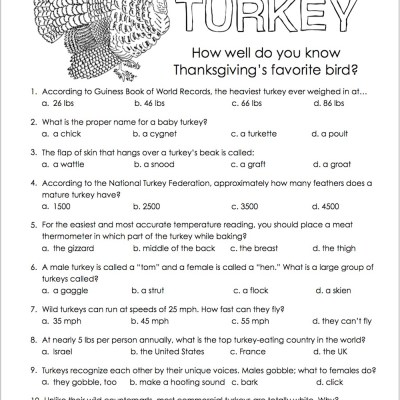 Let's Talk Turkey: Trivia Quiz for Thanksgiving