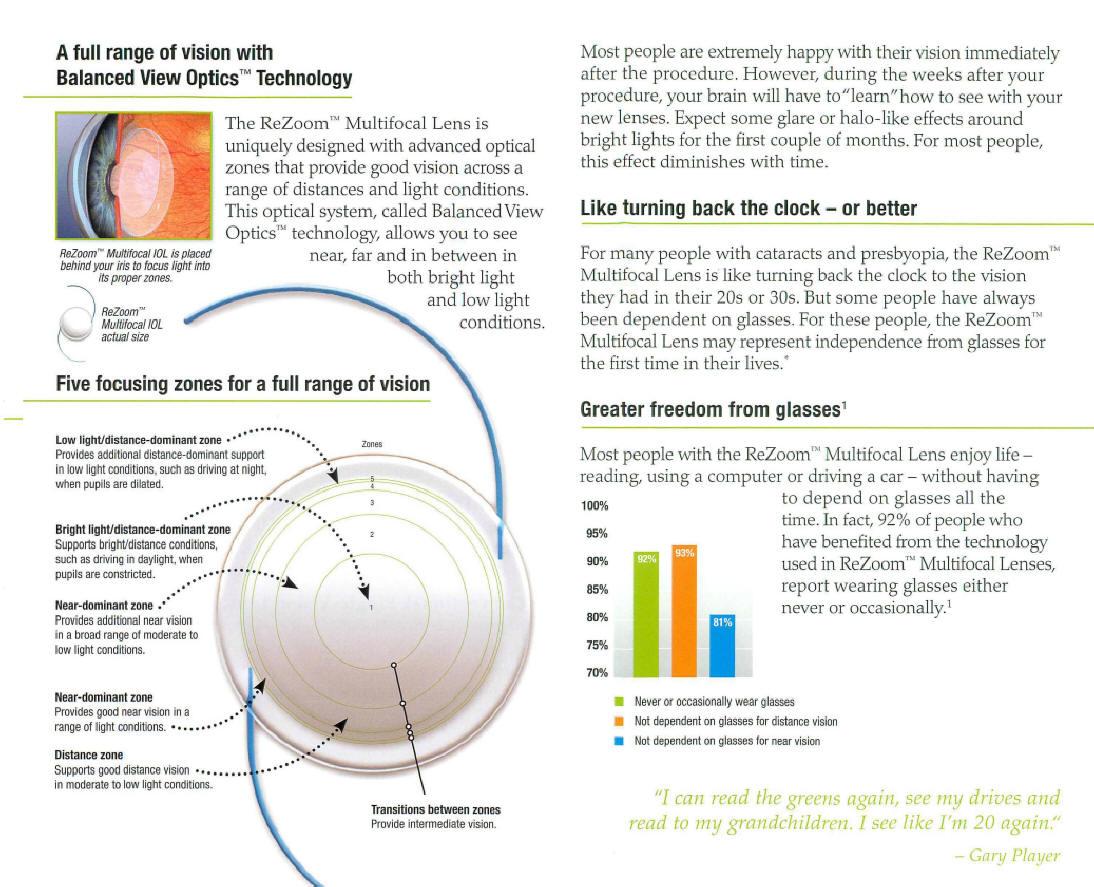 diagram of artificial eye workflow software free near sighted cornea elsavadorla