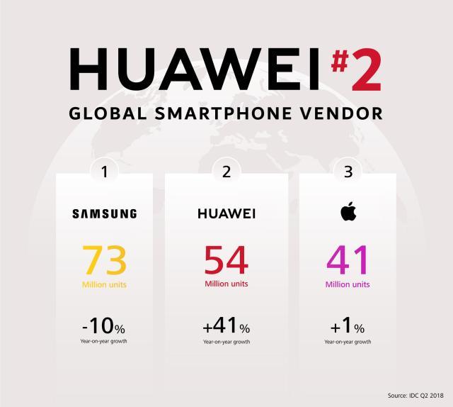 Huawei Consumer Business
