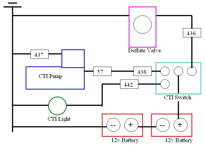 how to wire a switched outlet diagram getting things done workflow installing ctis on hmmwv