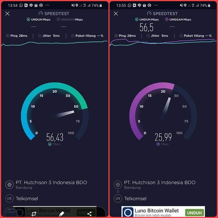 Kecepatan internet by.u