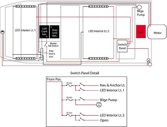 how to wire a jon boat jon boat wiring guide – flat bottom