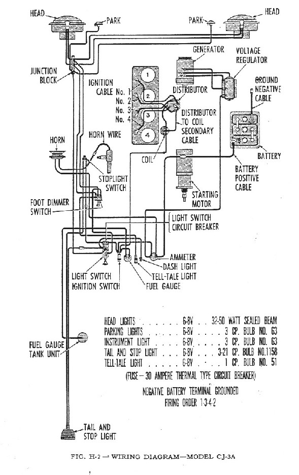 Willys Truck Wiring Diagram : 27 Wiring Diagram Images