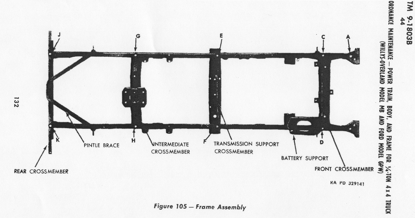 MB/GPW Frame Alignment