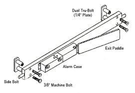 Emergency Door Key, Emergency, Free Engine Image For User