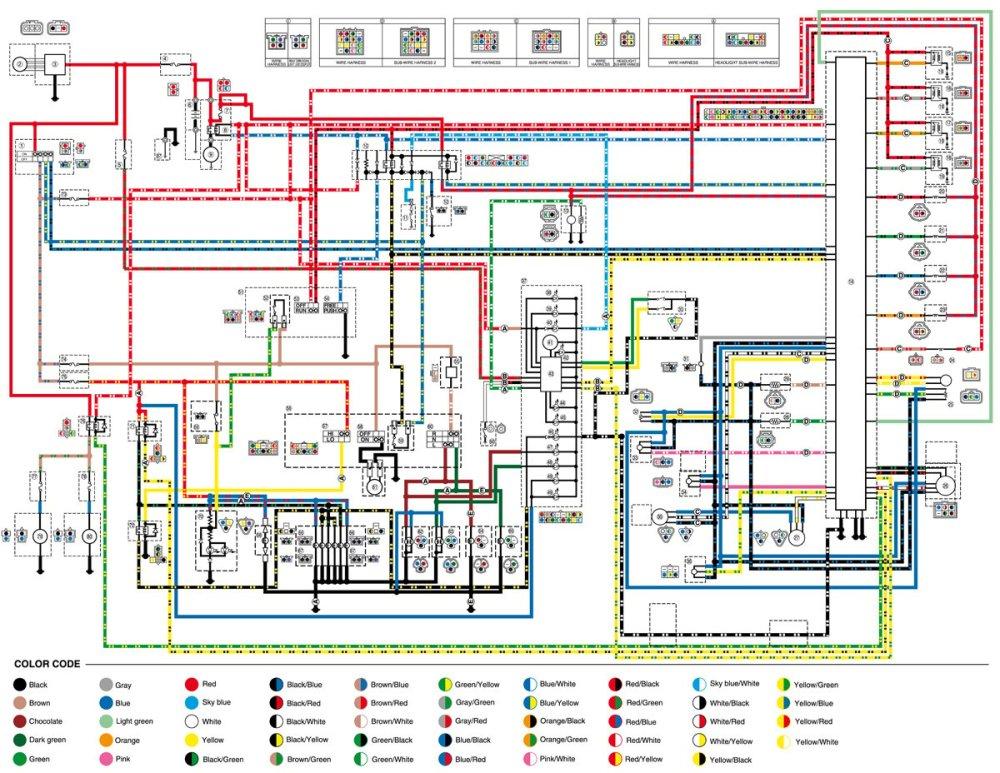 medium resolution of diagrama de motor de carro download wiring diagrams fiat uno electrical wiring diagram and troubleshooting fiat
