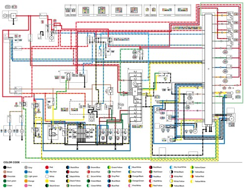 small resolution of diagrama de motor de carro download wiring diagrams fiat uno electrical wiring diagram and troubleshooting fiat