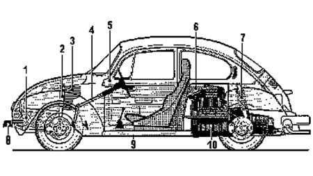 Vw Beetle With Porsche Engine Volkswagen 2.0 Engine Wiring