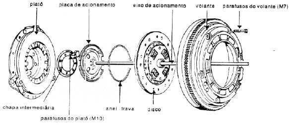 Project Cars #45: os macetes da embreagem do Escort XR3 1