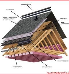 wood deck roof diagram wiring diagram detailswood deck roof diagram wiring diagram wood deck roof diagram [ 1600 x 1600 Pixel ]
