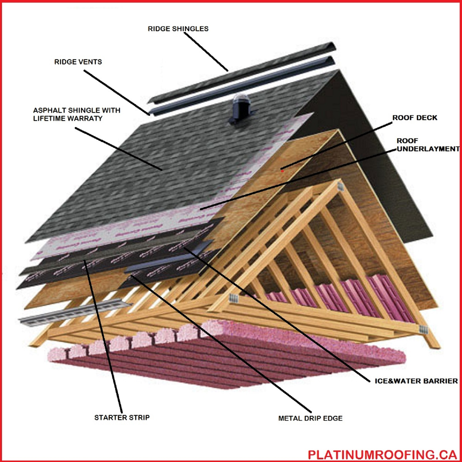 hight resolution of wood deck roof diagram wiring diagram detailswood deck roof diagram wiring diagram wood deck roof diagram