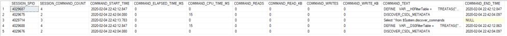 Power BI SQL Query Discover Commands