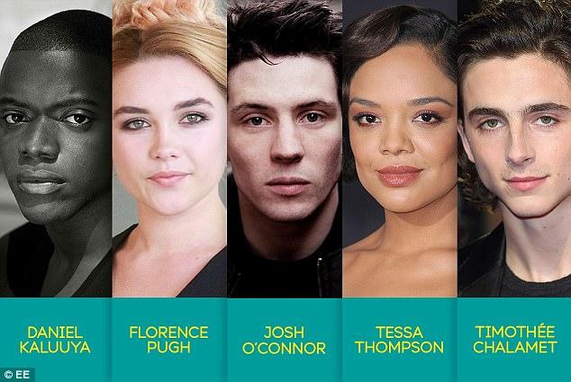 bafta 2018 rising star awards