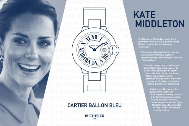 the-duchess-of-cambridge-and-her-cartier-ballon-bleu-watch