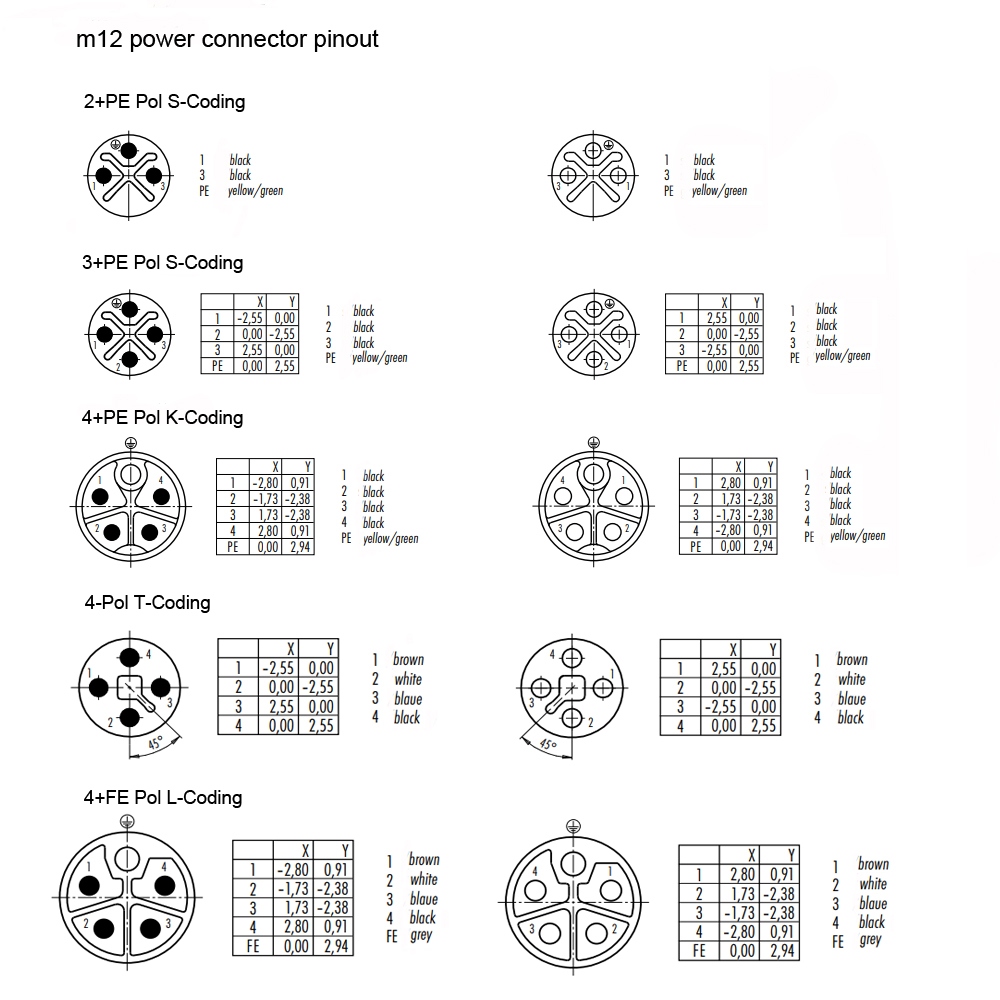 M12 Connector Coding Pinout Wiring Color Code and