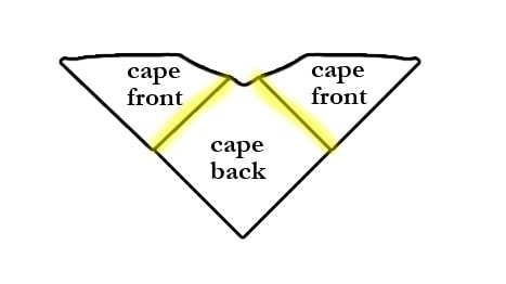 cape together