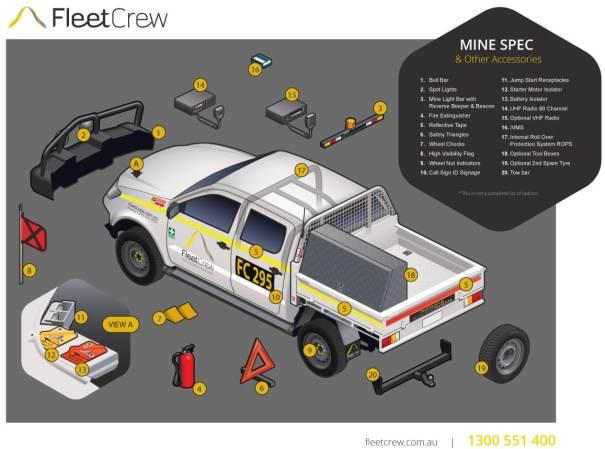 Mine Spec vehicle Customisations and parts