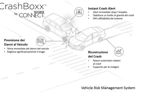 Flotte aziendali: con CrashBoxx™ la gestione degli incidenti diventa smart