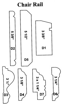 American Wood Moulding Profile Chart Pictures to Pin on ...