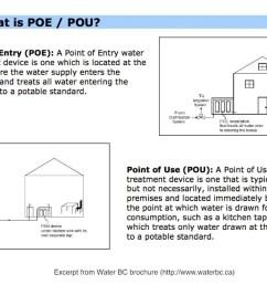 poe pou diagram click to enlarge [ 1329 x 1001 Pixel ]