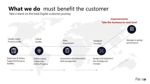 Flexco Customer value chain