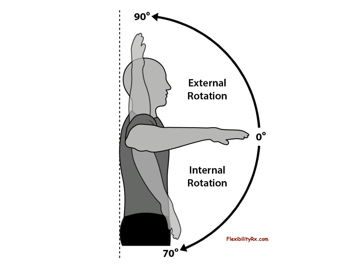 Improving Shoulder Position for the Overhead Squat | FlexibilityRx™ - Performance Based Flexibility Training
