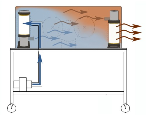small resolution of cbc isolator airflow diagram of 5 inch diameter lower and upper inlet filters