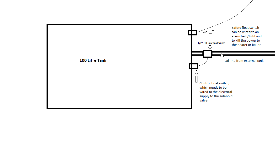 Trane Centrifugal Chiller Wiring Diagram Trane Chiller