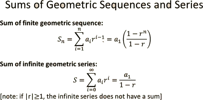 sequence diagram exercises and solutions softball field template ncert class 11 mathematics chapter 9 sequences in figure sums of geometric is shown