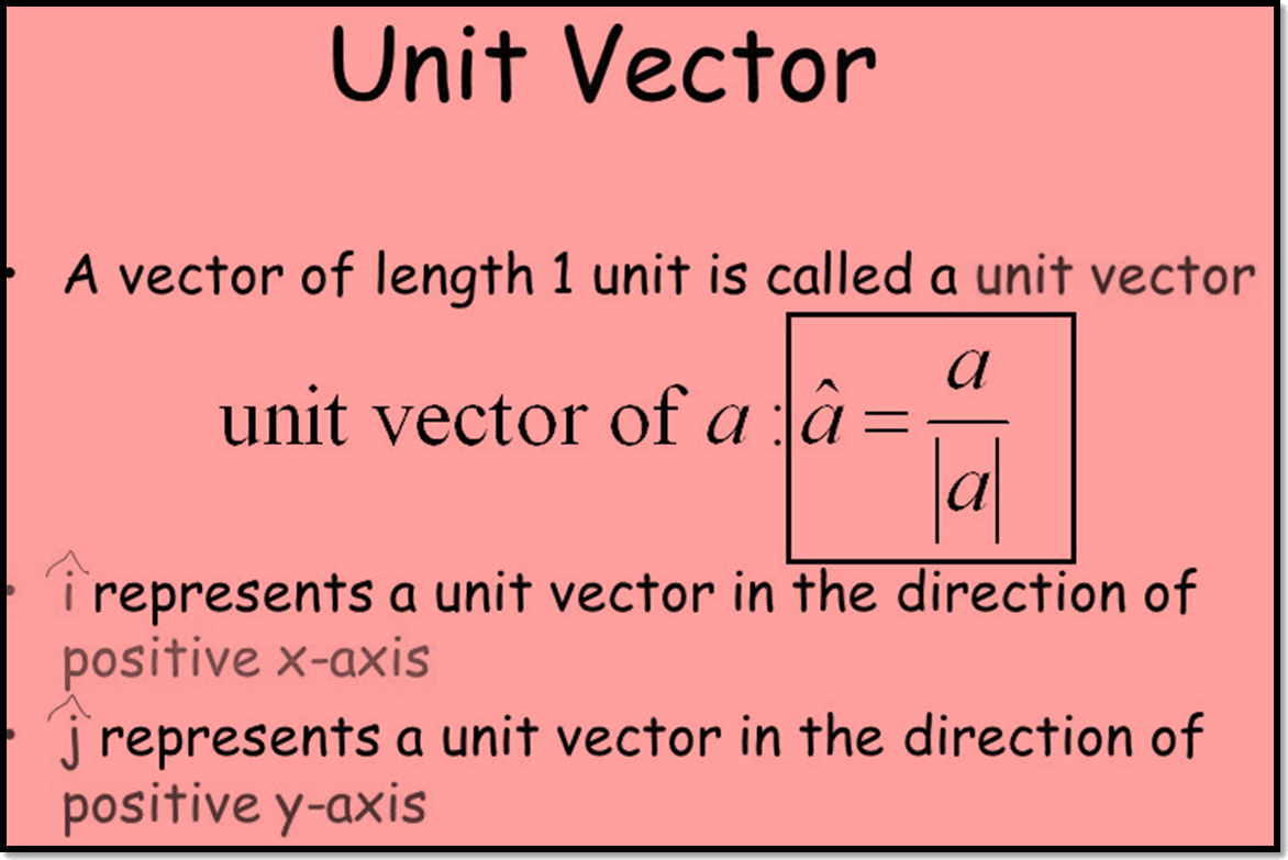 Vector Directions Mathematics