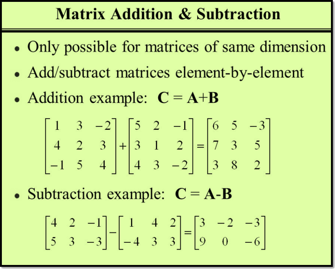 Mathematics Class 12 Ncert Solutions Chapter 3 Matrices