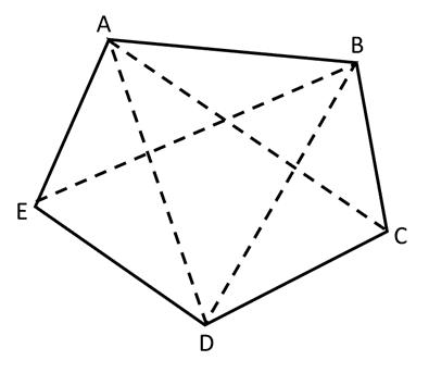 Mathematics Class 6 NCERT Solutions: Chapter 5
