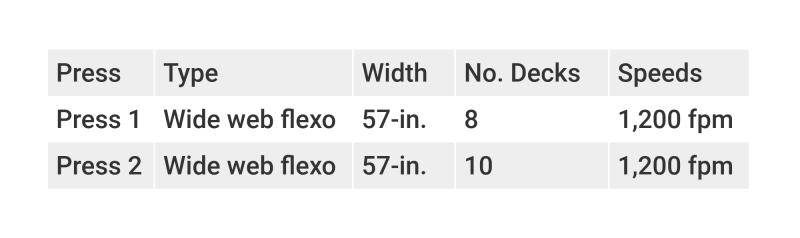 FLXON Sharkey Chart 2