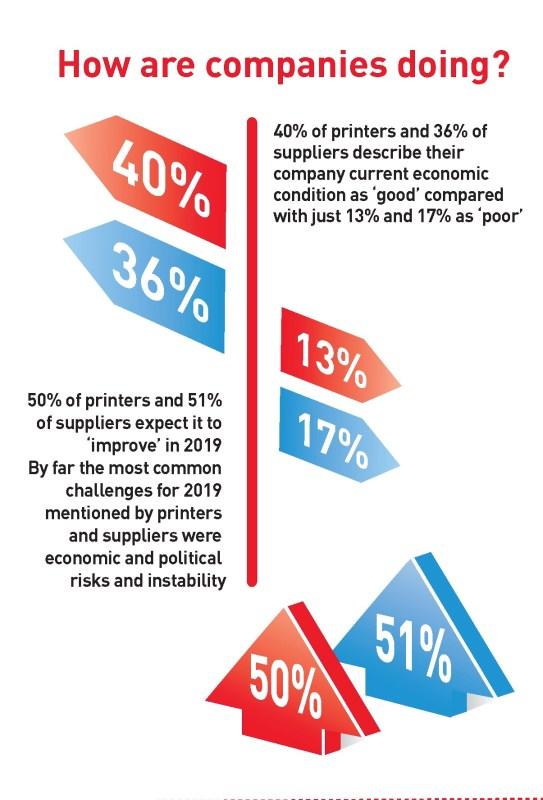 WEB drupa How Companies are Doing