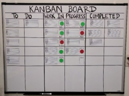 How to Apply 5S Lean Principles in a Service Department