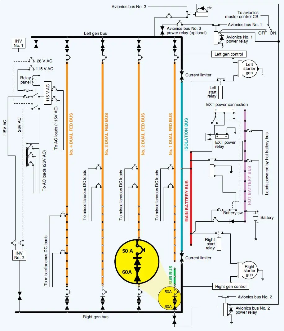 hight resolution of diagram of the power distribution system for a twin engine