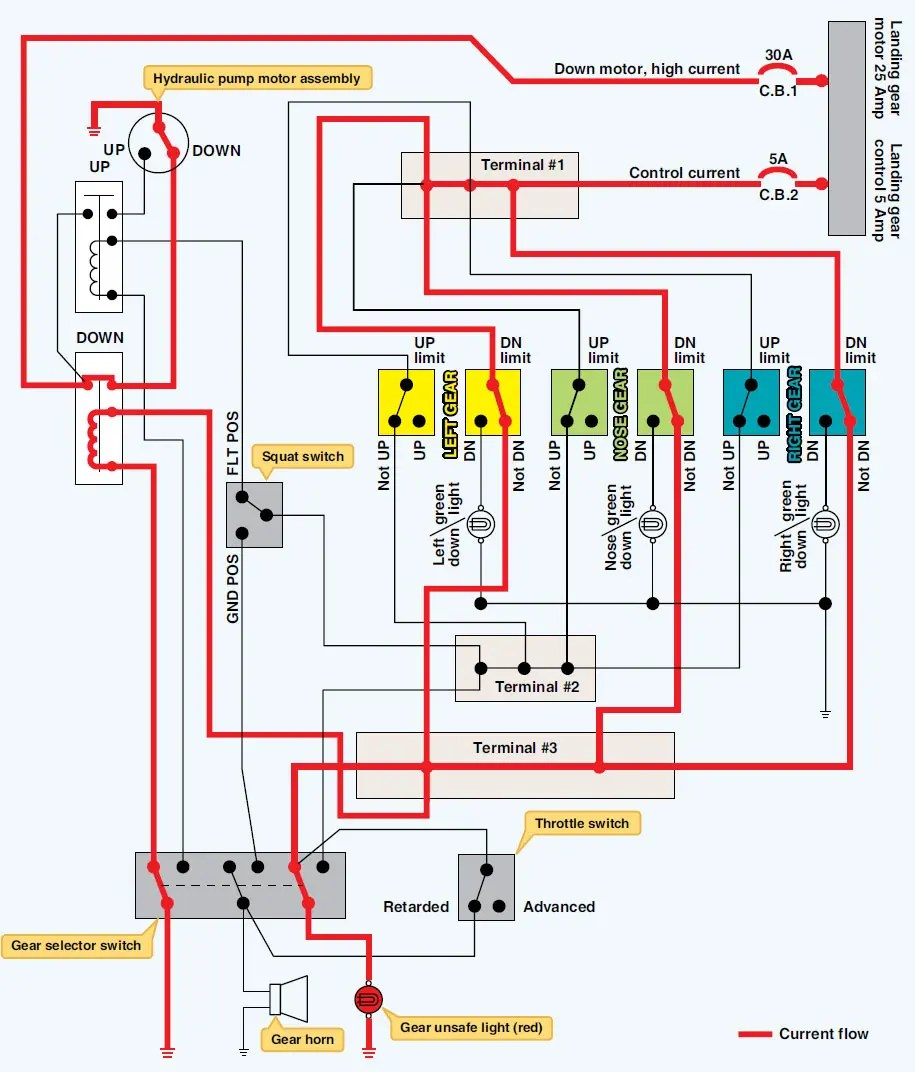 hight resolution of landing light wiring to schematic wiring diagrams global landing light wiring to outlet
